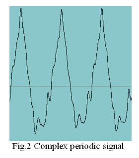 Signal périodique complexe