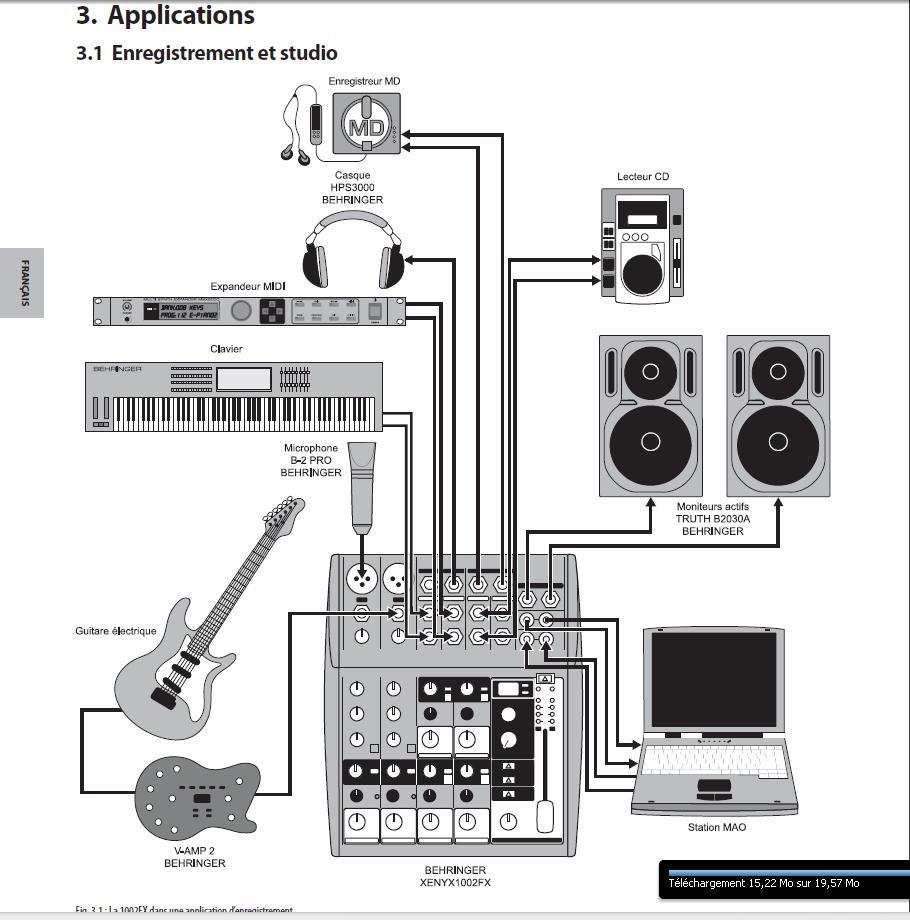 Connections table de mixage et carte son audiofanzine - Branchement enceinte amplifiee table mixage ...