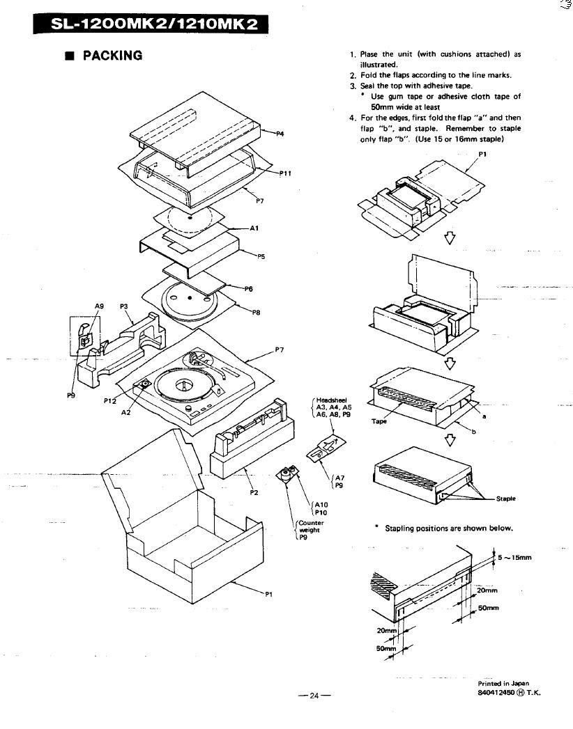 Comment ranger la technics mk2 dans son carton d'origine