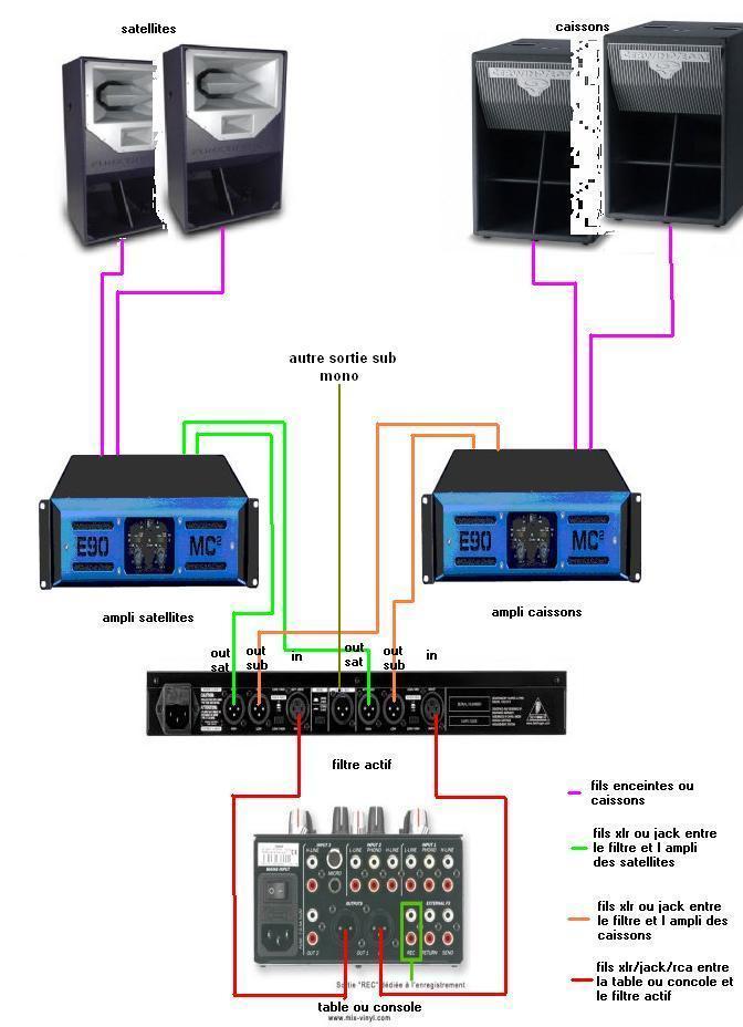 pma 360 evp r15 forum sonorisation audiofanzine. Black Bedroom Furniture Sets. Home Design Ideas
