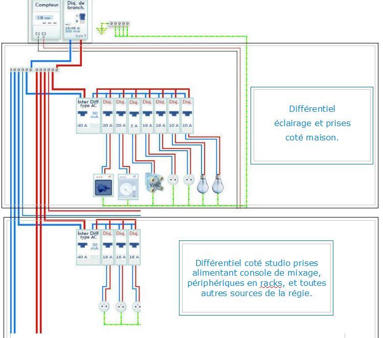 Stabilisateurs de tension conditionneur et configuration lectrique pour studio forum - Onduleur electrique pour maison ...