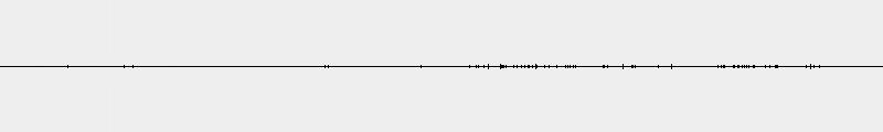 Ovation Cc 44
