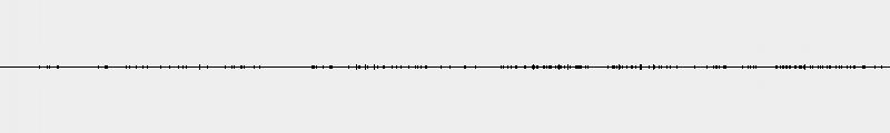 Equinoxe4 GB ARP
