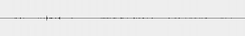 Morceau presets Sonar X1