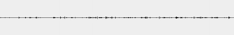 Line Fast Track C600