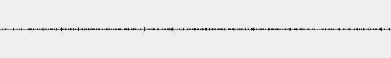 Mesa Boogie rectifier préamp canal 2 modern