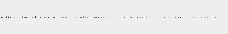 bass bddi  8 riff8 cube