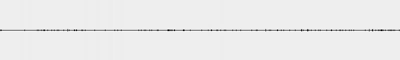 Origine (44100)