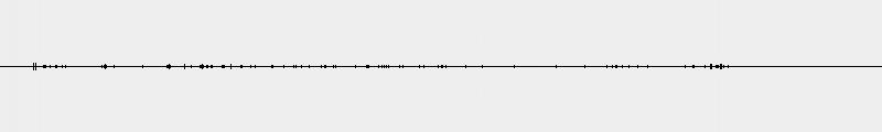 Tube Delay Dynacoed Echocord