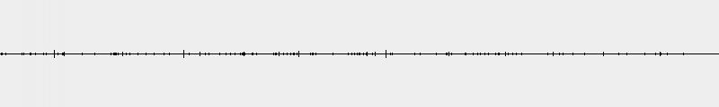 BL-1 C12 : prise accordéon diatonique. Main droite seule. Amandine Dulieux