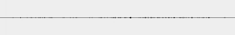 Démo SN-R8-01