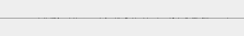 Roland Alpha Juno2 (Démo)