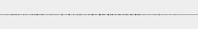 Spirale - Démo Virus TI2