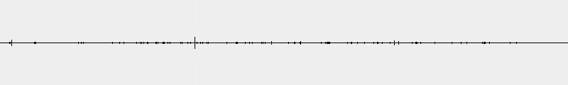 B.Loffet Etude 3 voix Sib Mib sec et MC 520 (1)