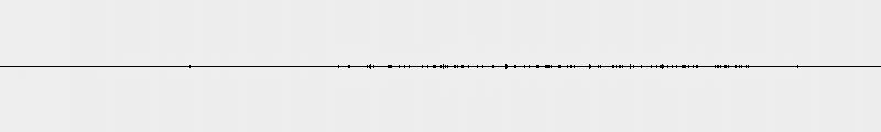 Essai N°1 -Lo-fi- PCM 92 (Chant : Bout'chou) 27/02/2013