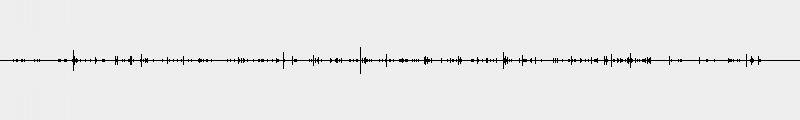 Sample Roland MicroCube Bass RX