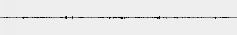 20 Synth Waveshaper