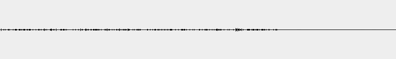 PRS SE Kestrel - Jeu au médiator, volume des deux micros à fond et tonalité à moitié