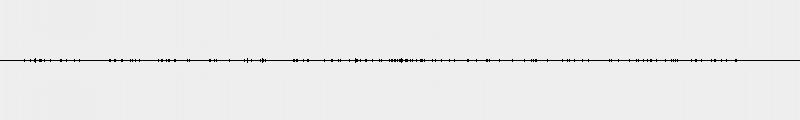 micro chevalet overdrive