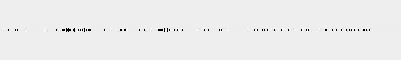 Analog Rytm V130 1audio OptionPack Straight808