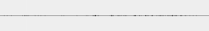1   B4 micro manche