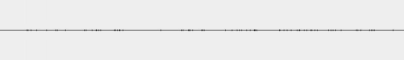 mimiq  mod1, mod2, mod 3 avec 1 gt au centre