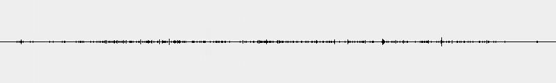 Remix Live Drum & Bass A C Music Rmaster