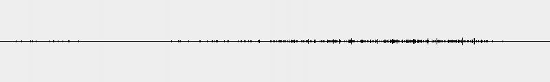 19 BPF Noise