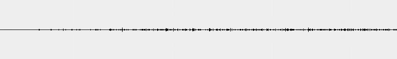 Extrait audio GR55