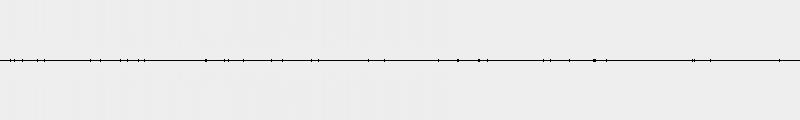 Bassline amplifiée et filtrée UNIQUEMENT avec le MIC2200