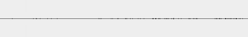Boite à rythme amplifiée et filtrée UNIQUEMENT avec le MIC2200