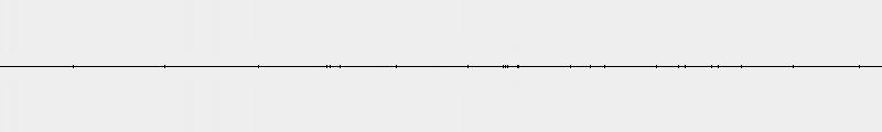 Symphonie n° 1  Opus 3ème en Ut mineur (Composition de Wizmey aka W.A Doubi)