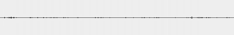 Phaser 2 - Resonance and Speed tweak