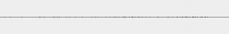 Exemple d'une séquence réalisée uniquement avec les modules séquenceurs du NORD MODULAR (pour les sons de synthèses uniquement). Vous l'avez compris, il peut facilement se passer d'un séquenceur externe pour ces dernières