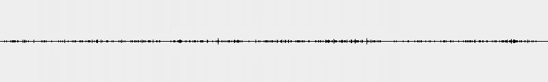 05 Action du tone sur les modes TS,
