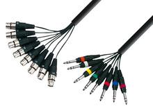 Cables Multipar
