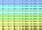 Die Kompression beim Kampf um die Lautstärke
