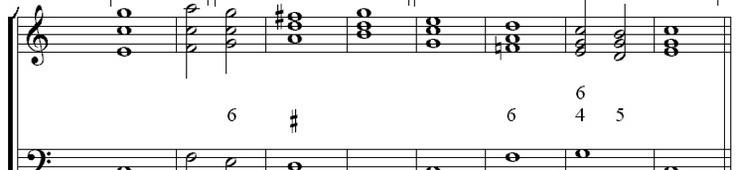Harmony Basics - Part 17