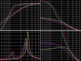 Curve Analysis and Acquision Software
