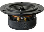 Good Vibrations: How Speaker Cones Work