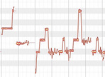 [Video] Tap the Power of Melodyne Essential
