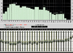 How to Set an EQ