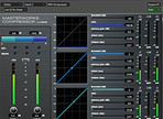 A First Look at Multiband Compression