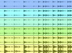 Compression in the Volume Wars