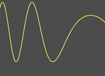 Frequency Modulation or FM Synthesis
