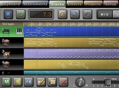 iPhone/iPod Touch Sequencers Report