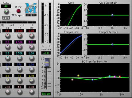 Eq And Compression Techniques Pt 2 Drums Audiofanzine