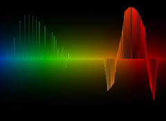 Additive Synthesis ─ Give me more!