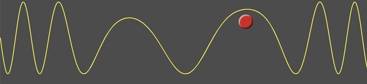 La synthèse sonore- 21e partie