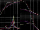 Capture de courbe, vol de fréquences